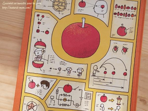 哲学絵本『りんごかもしれない』裏表紙